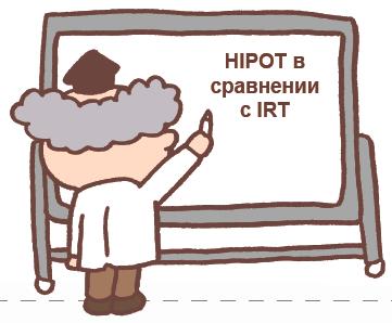 Испытание высоким напряжением (HIPOT) в сравнении с испытанием сопротивления изоляции (IRT) (в чем различие?)