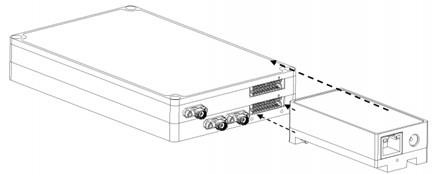 Сверхширокополосные синтезатор СВЧ-сигналов Holzworth серии HSM до 20 ГГц