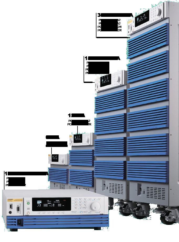 Интеллектуальные регулируемые источники питания переменного / постоянного тока большой мощности. Серия PCR-WEA/WEA2